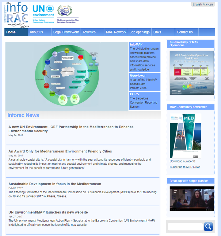 Assessing availability of data for H2020 indicator-based review process